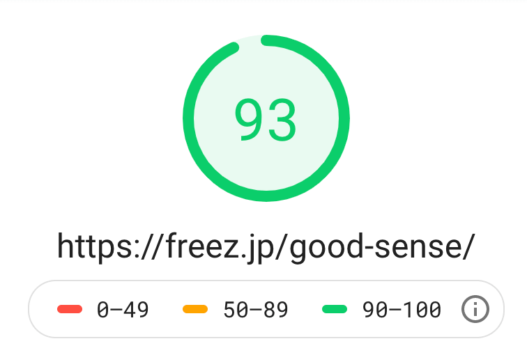 Googleのスピードチェック結果 スマホ表示